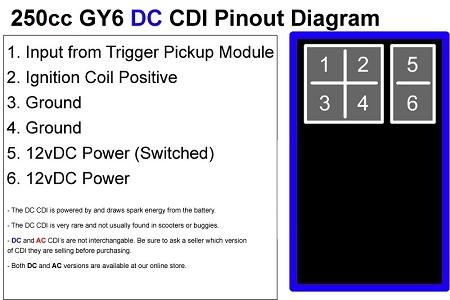 CDI-0011PinOut Gy Racing Cdi Wiring Diagram on 50cc gy6 diagram, gy6 cdi connectors, baja 150 atv wiring diagram, stator wiring diagram, scooter wiring diagram, gy6 harness diagram, gy6 dune buggy wiring-diagram, trailer wiring diagram, gy6 ruckus wiring-diagram, gy6 diagram starting, 250 chinese atv wiring diagram, gy6 rectifier pinout 4 pin, gy6 kill switch diagram,